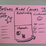 Business Model Canvas sketch