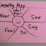 Empathy Map sketch