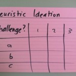 Heuristic Ideation sketch