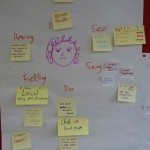 stickies and user iinterviews helped define personas